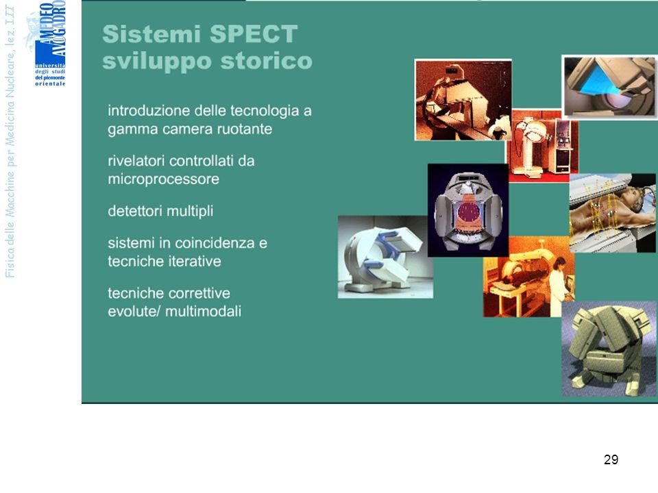 Fisica delle Macchine per Medicina Nucleare, lez. III 29