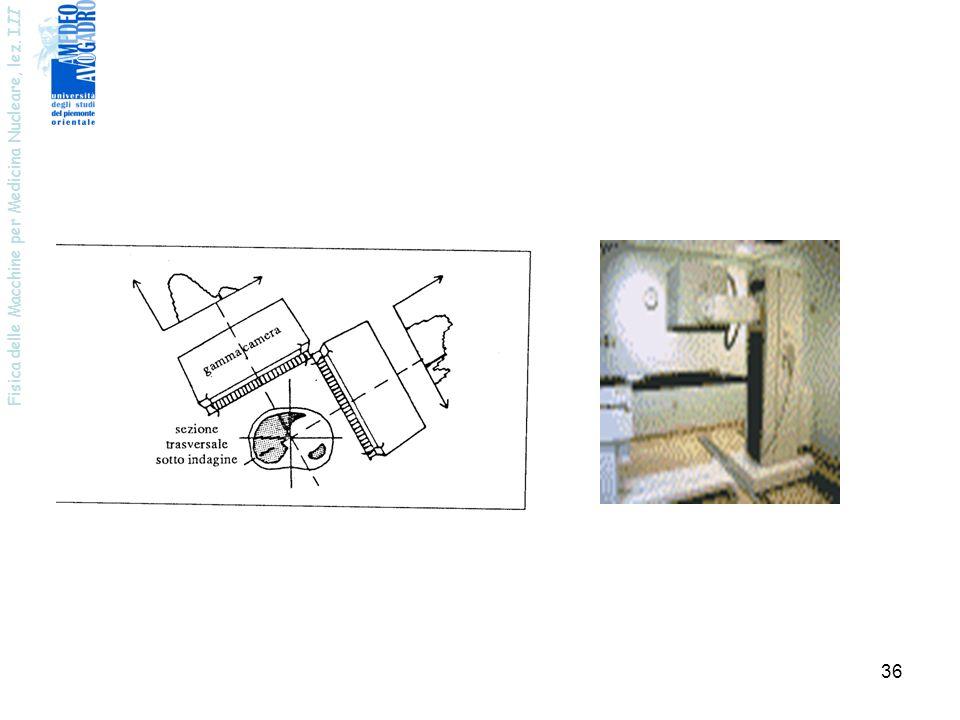 Fisica delle Macchine per Medicina Nucleare, lez. I II 36