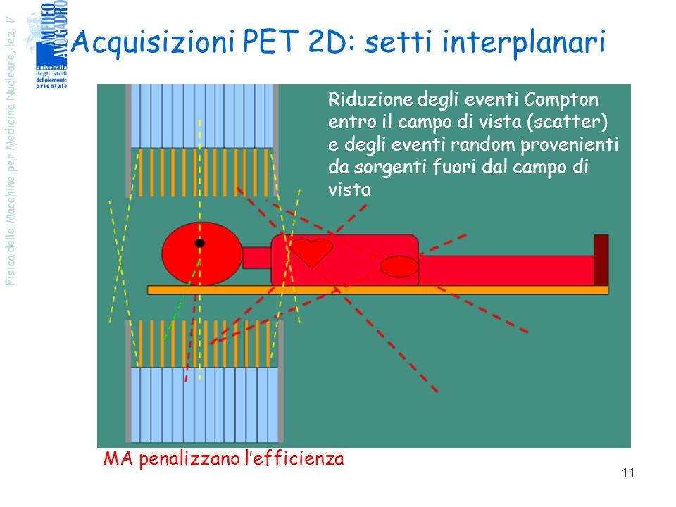 Fisica delle Macchine per Medicina Nucleare, lez. V 11 Acquisizioni PET 2D: setti interplanari Riduzione degli eventi Compton entro il campo di vista