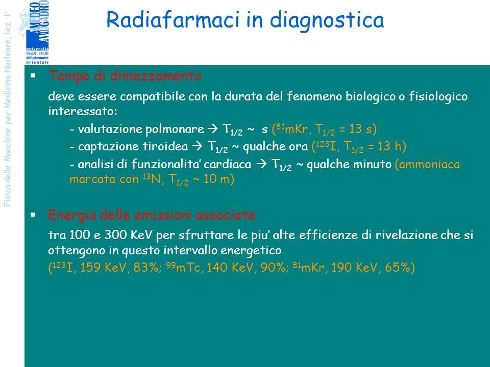 Fisica delle Macchine per Medicina Nucleare, lez. V 28 Radiafarmaci in diagnostica Tempo di dimezzamento deve essere compatibile con la durata del fen