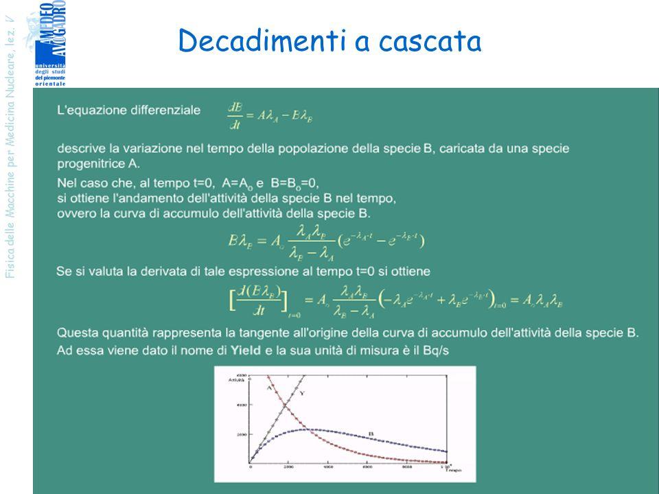 Fisica delle Macchine per Medicina Nucleare, lez. V 41 Decadimenti a cascata