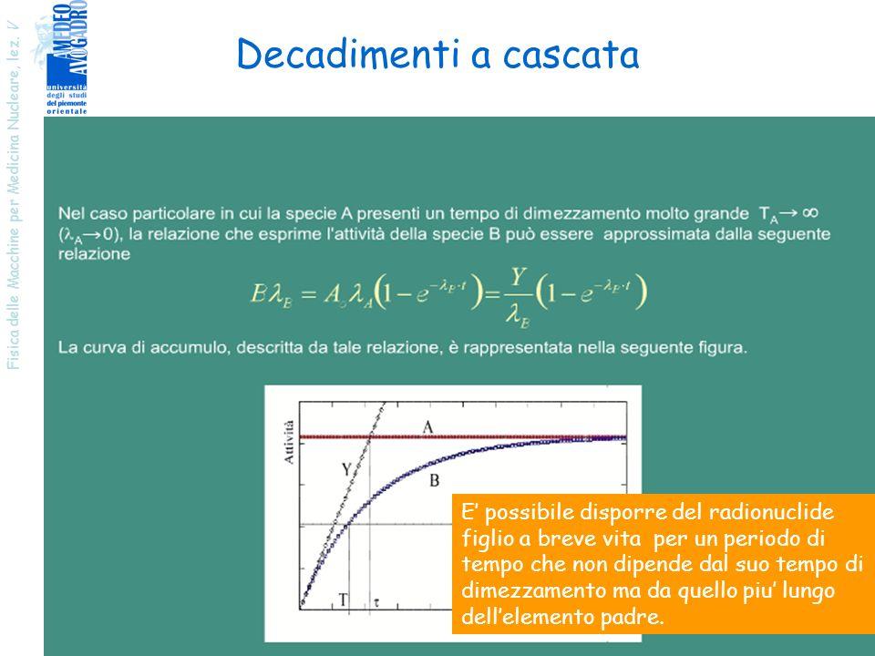 Fisica delle Macchine per Medicina Nucleare, lez. V 43 Produzione di radioisotopi
