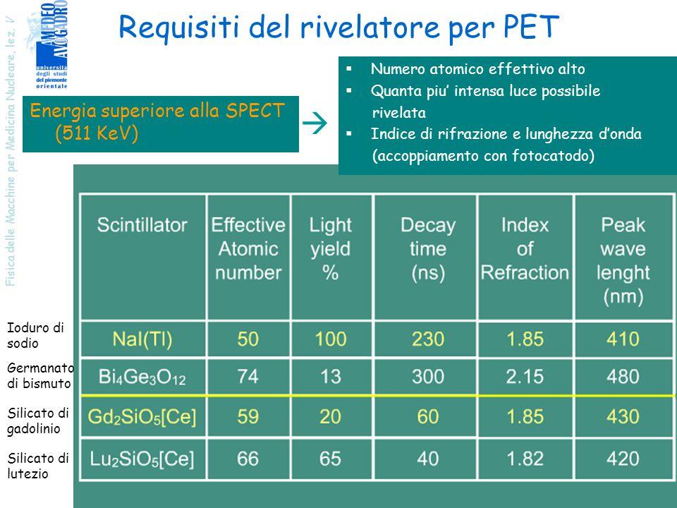 Fisica delle Macchine per Medicina Nucleare, lez. V 5 Requisiti del rivelatore per PET Ioduro di sodio Germanato di bismuto Silicato di gadolinio Sili