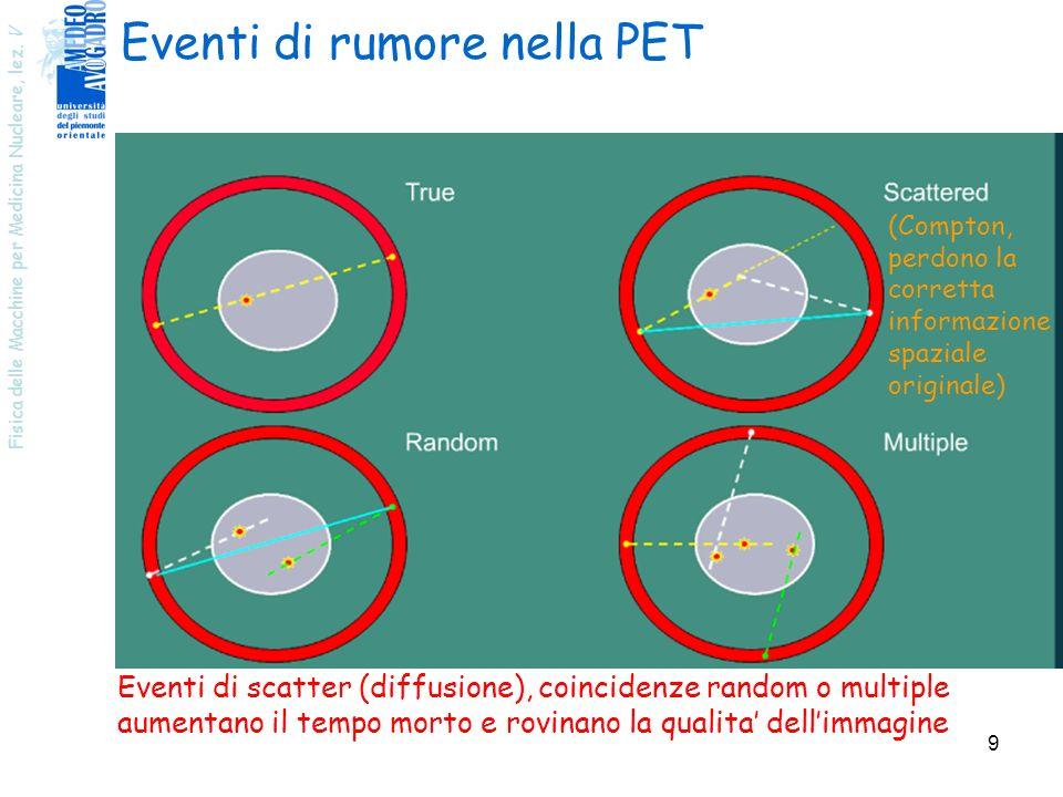Fisica delle Macchine per Medicina Nucleare, lez. V 9 Eventi di rumore nella PET Eventi di scatter (diffusione), coincidenze random o multiple aumenta