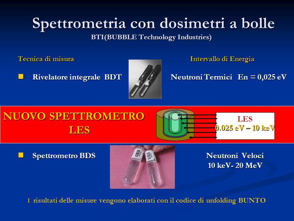 Tecnica di misura Intervallo di Energia Rivelatore integrale BDT Neutroni Termici En = 0,025 eV Rivelatore integrale BDT Neutroni Termici En = 0,025 e