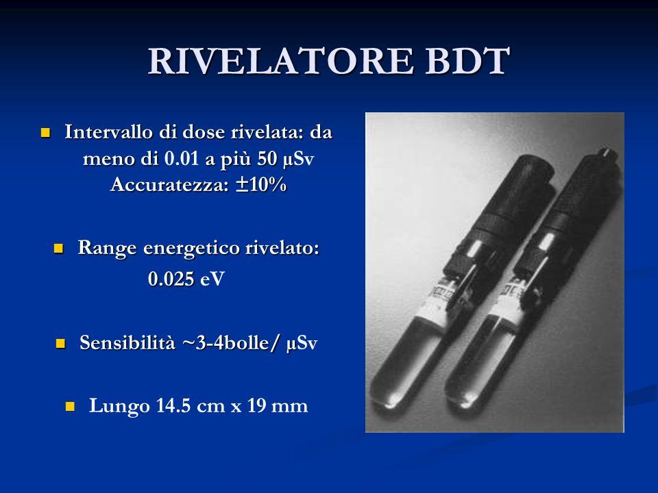 RIVELATORE BDT Intervallo di dose rivelata: da meno di a più 50µ Accuratezza: ±10% Intervallo di dose rivelata: da meno di 0.01 a più 50 µSv Accuratez