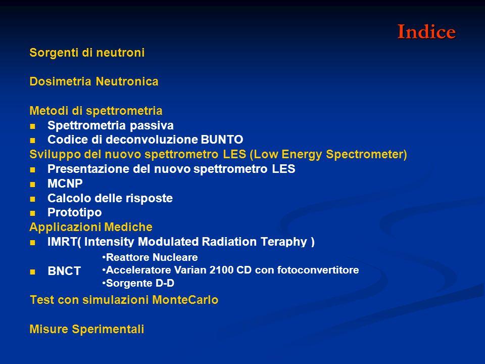 Indice Sorgenti di neutroni Dosimetria Neutronica Metodi di spettrometria Spettrometria passiva Codice di deconvoluzione BUNTO Sviluppo del nuovo spet