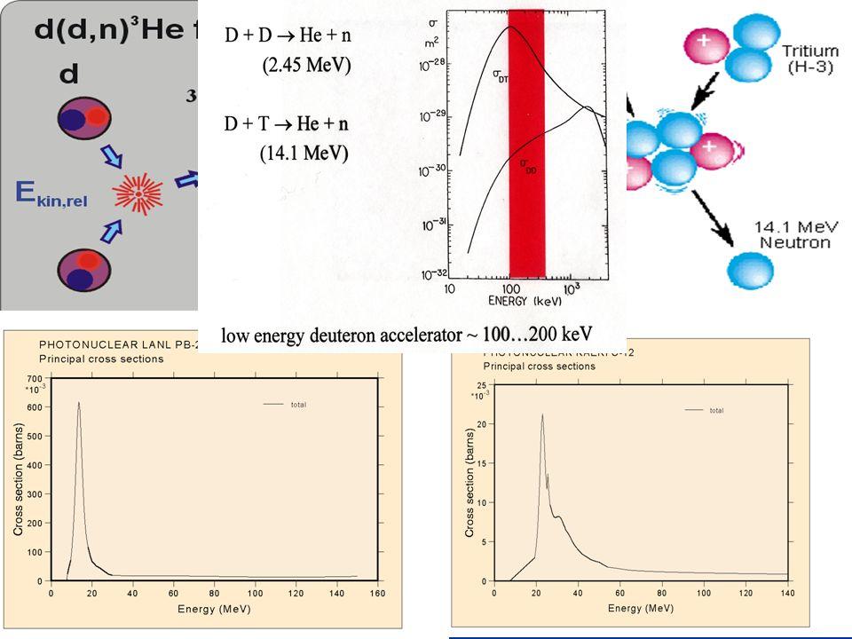 Elementi di Dosimetria Elementi di Dosimetria Fattori peso dei diversi tipi di radiazione ICRP74 (1995) Forte dipendenza dei fattori di conversione dai valori energetici neutronici Importanza degli spettri neutronici per studi dosimetrici Dose equivalente (Sv) Dose assorbita D(J/kg) Energia media depositata nel volume elementare di massa dm Dose efficace (Sv T = tessuto o organo D T,R = dose assorbita dallorgano w R = fattore di qualità della radiazione R = tipo di radiazione H T = dose equivalente w T = peso per il tessuto o organo