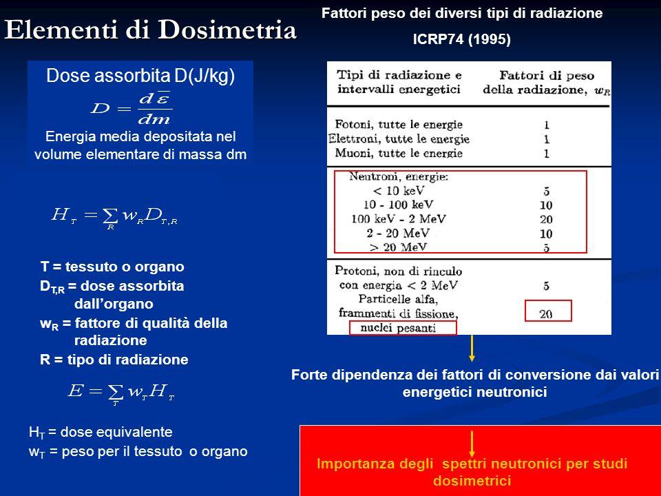 Elementi di Dosimetria Elementi di Dosimetria Fattori peso dei diversi tipi di radiazione ICRP74 (1995) Forte dipendenza dei fattori di conversione da