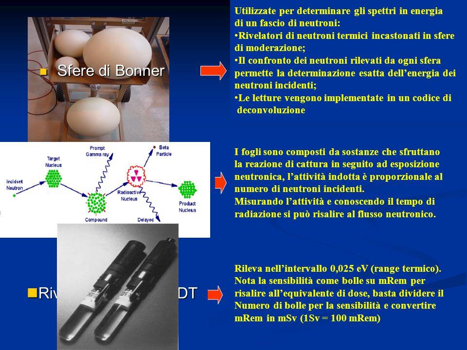 Spettrometro BDS Intervallo di dose rivelata: Intervallo di dose rivelata: da meno di µ a più 1 Accuratezza: ±10% da meno di 10 µSv a più 1 mSv Accuratezza: ±10% Range energetico rivelato: Range energetico rivelato: 10 keV - 20 MeV Sensibilità dipendente dal Sensibilità dipendente dal singolo dosimetro Lo spettrometro BDS viene generalmente affiancato da un codice di deconvoluzione per consentire attraverso le loro letture una ricostruzione dello spettro neutronico sotto il quale sono stati esposti.