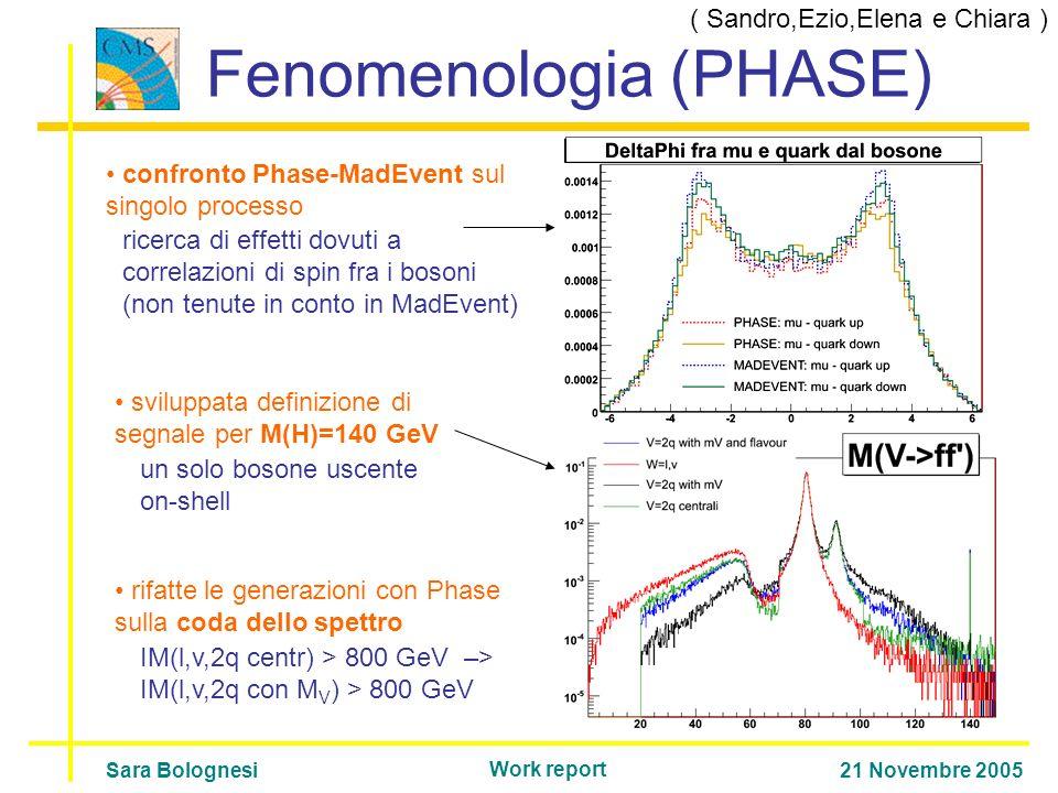 Fenomenologia (PHASE) confronto Phase-MadEvent sul singolo processo ricerca di effetti dovuti a correlazioni di spin fra i bosoni (non tenute in conto in MadEvent) sviluppata definizione di segnale per M(H)=140 GeV un solo bosone uscente on-shell rifatte le generazioni con Phase sulla coda dello spettro IM(l,v,2q centr) > 800 GeV –> IM(l,v,2q con M V ) > 800 GeV Sara Bolognesi21 Novembre 2005 Work report ( Sandro,Ezio,Elena e Chiara )