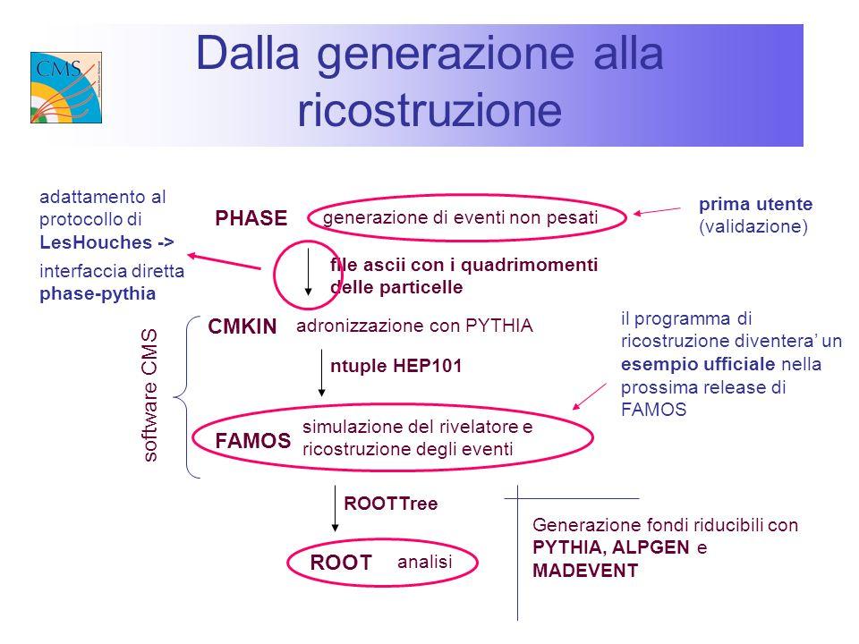 Dalla generazione alla ricostruzione PHASE file ascii con i quadrimomenti delle particelle adattamento al protocollo di LesHouches -> CMKIN adronizzaz