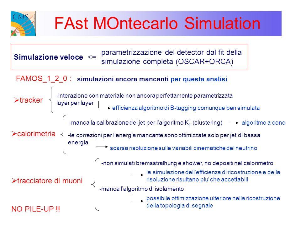 FAst MOntecarlo Simulation Simulazione veloce <= parametrizzazione del detector dal fit della simulazione completa (OSCAR+ORCA) FAMOS_1_2_0 : tracker