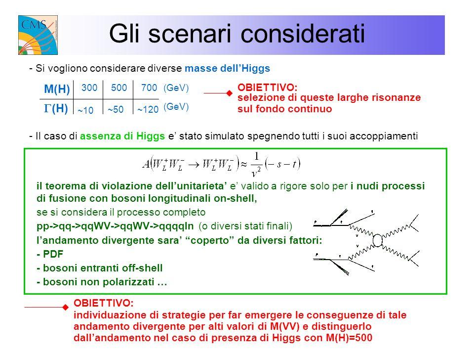 Gli scenari considerati se si considera il processo completo pp->qq->qqWV->qqWV->qqqqln (o diversi stati finali) landamento divergente sara coperto da