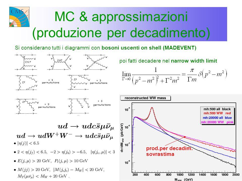 PHASE PHact Adaptive Six Fermion Event generator e il primo MC che calcola lelemento di matrice esatto per il processo completo qq->qqqqln O( EW 6 ) Nel calcolo completo si evidenziano enormi interferenze fra i diversi set di diagrammi i quali separatamente non risultano neppure Gauge invarianti tutti i possibili diagrammi devono allora essere considerati, alcuni esempi: segnale: VV -> VW un bosone uscente tre bosoni uscenti due bosoni uscenti fondo irriducibile (~ 250 processi)