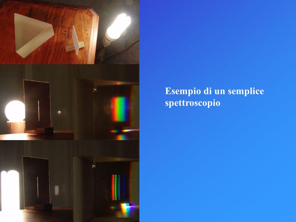 Esempio di un semplice spettroscopio