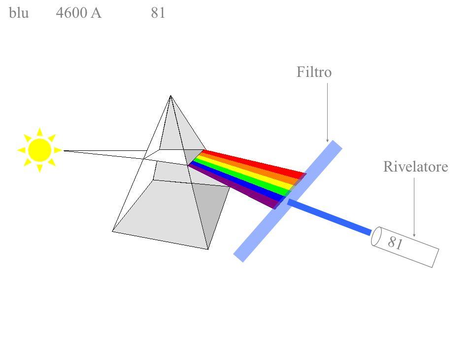 Filtro Rivelatore 85 blu4600 A81 verde5300 A85