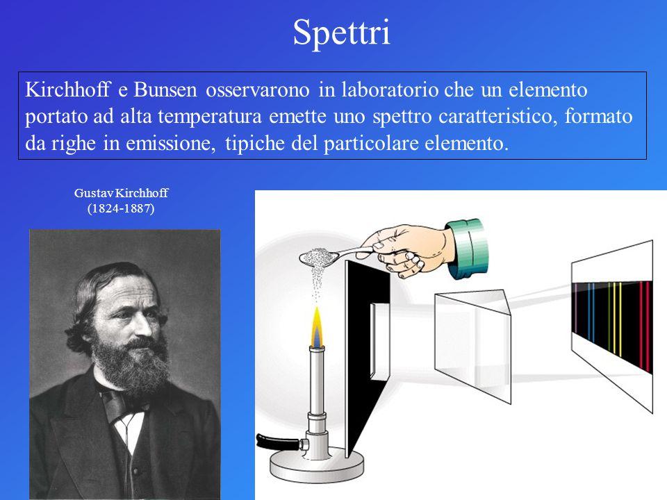 Spettri Kirchhoff e Bunsen osservarono in laboratorio che un elemento portato ad alta temperatura emette uno spettro caratteristico, formato da righe