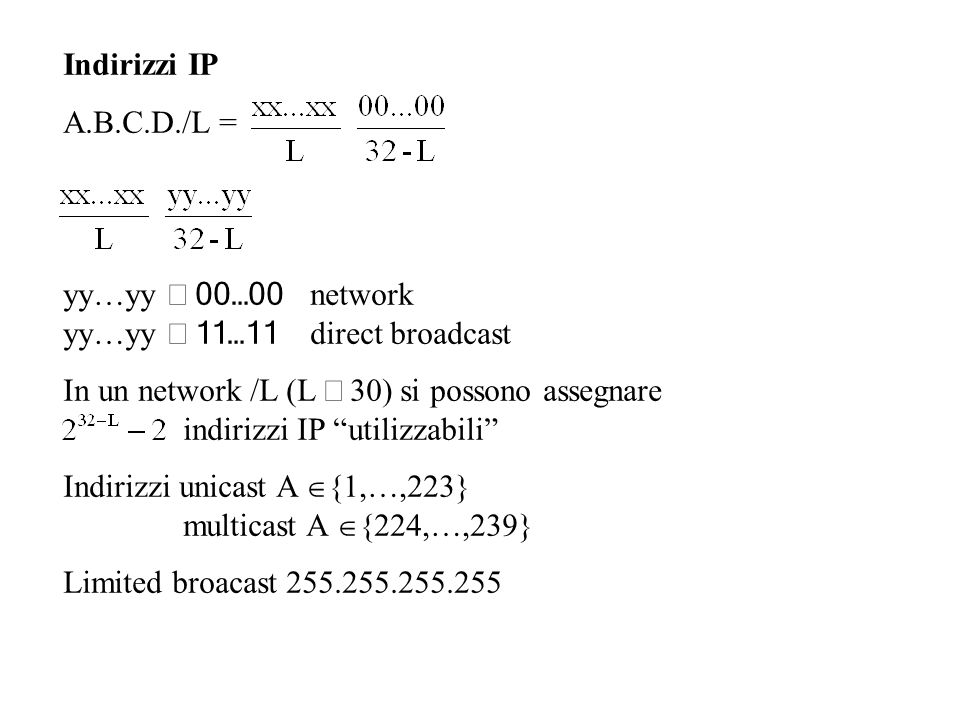 Indirizzi IP A.B.C.D./L = yy…yy 00…00 network yy…yy 11…11 direct broadcast In un network /L (L 30) si possono assegnare indirizzi IP utilizzabili Indirizzi unicast A {1,…,223} multicast A {224,…,239} Limited broacast 255.255.255.255