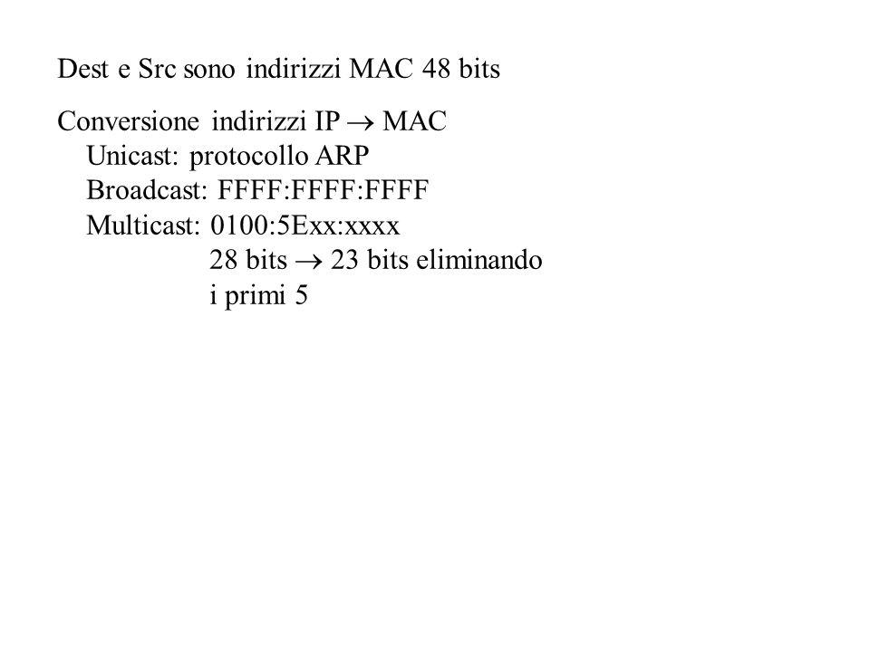 Dest e Src sono indirizzi MAC 48 bits Conversione indirizzi IP MAC Unicast: protocollo ARP Broadcast: FFFF:FFFF:FFFF Multicast: 0100:5Exx:xxxx 28 bits 23 bits eliminando i primi 5