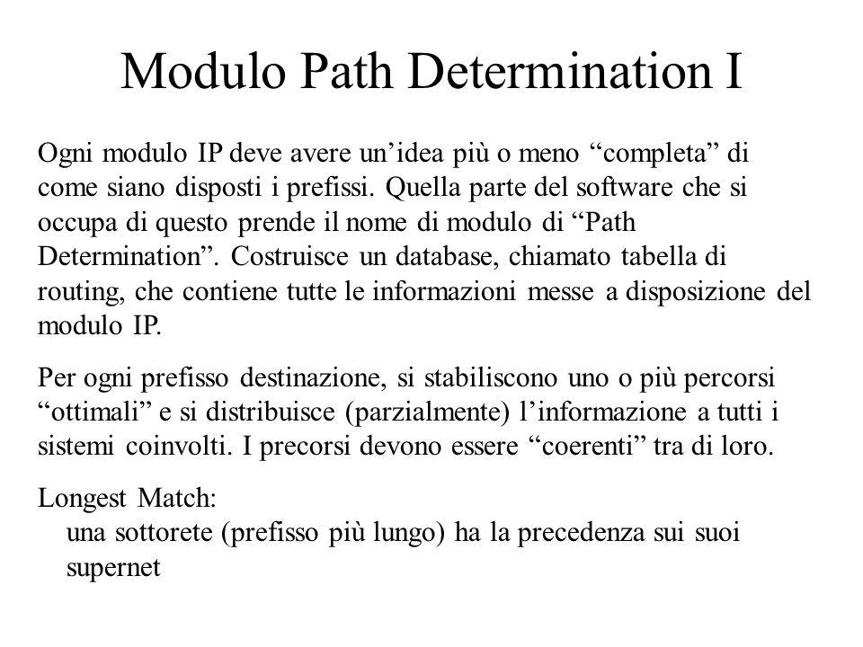 Modulo Path Determination I Ogni modulo IP deve avere unidea più o meno completa di come siano disposti i prefissi.