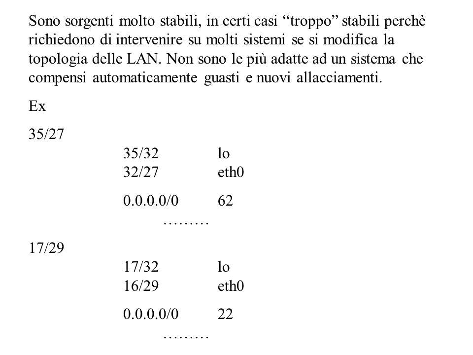 Sono sorgenti molto stabili, in certi casi troppo stabili perchè richiedono di intervenire su molti sistemi se si modifica la topologia delle LAN.