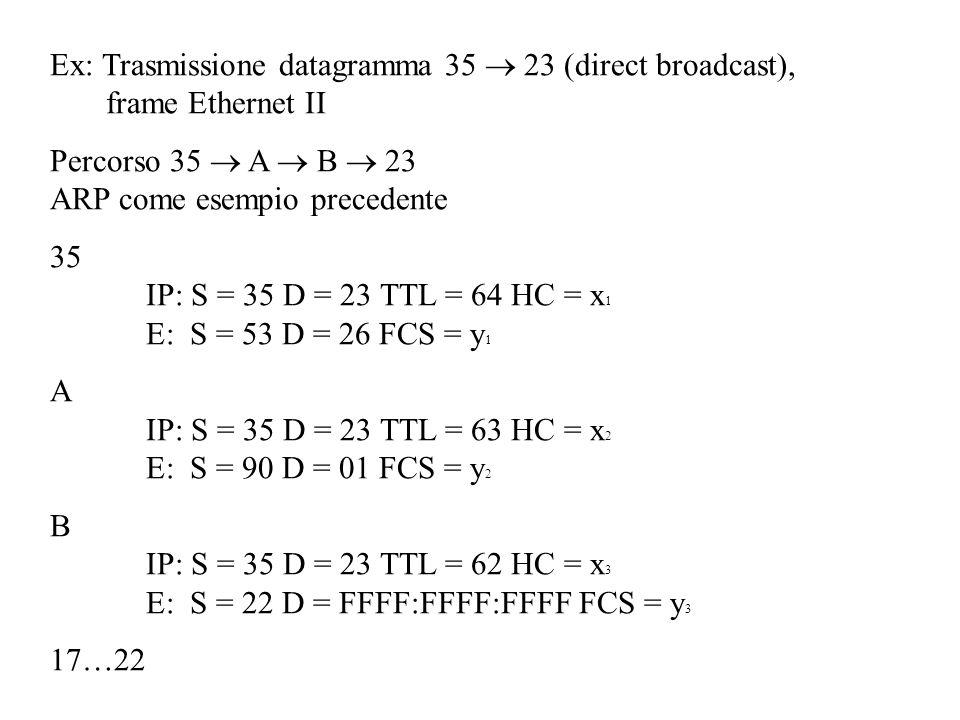 Ex: Trasmissione datagramma 35 23 (direct broadcast), frame Ethernet II Percorso 35 A B 23 ARP come esempio precedente 35 IP: S = 35 D = 23 TTL = 64 HC = x 1 E: S = 53 D = 26 FCS = y 1 A IP: S = 35 D = 23 TTL = 63 HC = x 2 E: S = 90 D = 01 FCS = y 2 B IP: S = 35 D = 23 TTL = 62 HC = x 3 E: S = 22 D = FFFF:FFFF:FFFF FCS = y 3 17…22