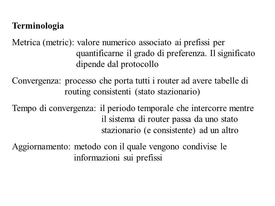 Terminologia Metrica (metric): valore numerico associato ai prefissi per quantificarne il grado di preferenza.