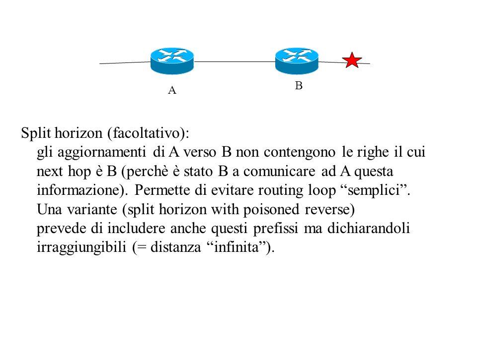 Split horizon (facoltativo): gli aggiornamenti di A verso B non contengono le righe il cui next hop è B (perchè è stato B a comunicare ad A questa informazione).