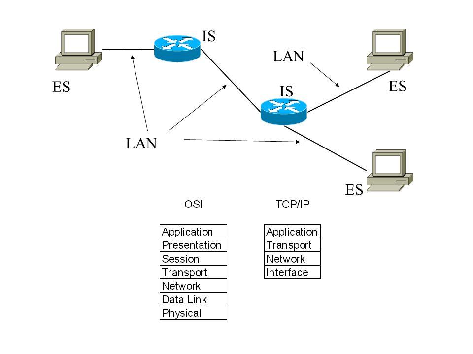 Statiche = direzioni configurate manualmente default gateway 35/27 0.0.0.0/062 Si possono usare interfacce al posto del next hop Questi due tipi di sorgenti di informazione sono sufficienti per la maggior parte degli ES ma non per gli IS, tranne i più periferici e meno collegati.
