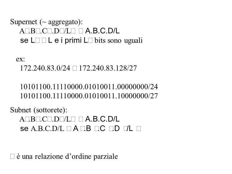 Supernet (~ aggregato): A.B.C.D /L A.B.C.D/L se L L e i primi L bits sono uguali ex: 172.240.83.0/24 172.240.83.128/27 10101100.11110000.01010011.00000000/24 10101100.11110000.01010011.10000000/27 Subnet (sottorete): A.B.C.D /L A.B.C.D/L se A.B.C.D/L A.B.C.D /L è una relazione dordine parziale