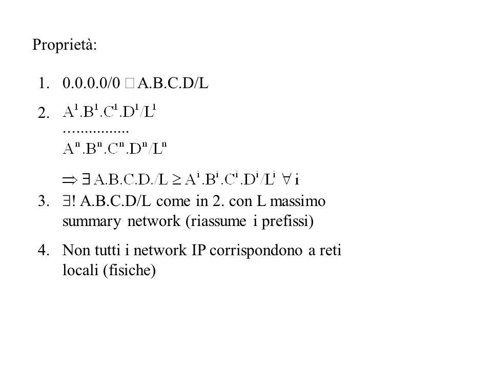 Proprietà: 1.0.0.0.0/0 A.B.C.D/L 2. ················ 3.