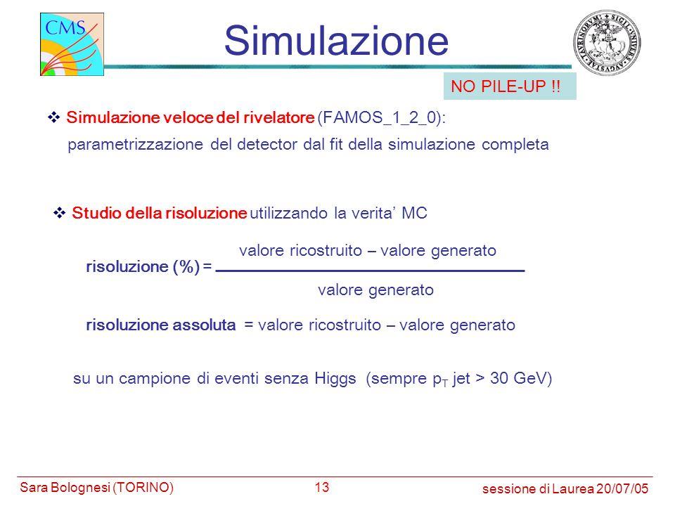 13 Simulazione Simulazione veloce del rivelatore (FAMOS_1_2_0): parametrizzazione del detector dal fit della simulazione completa Studio della risoluz