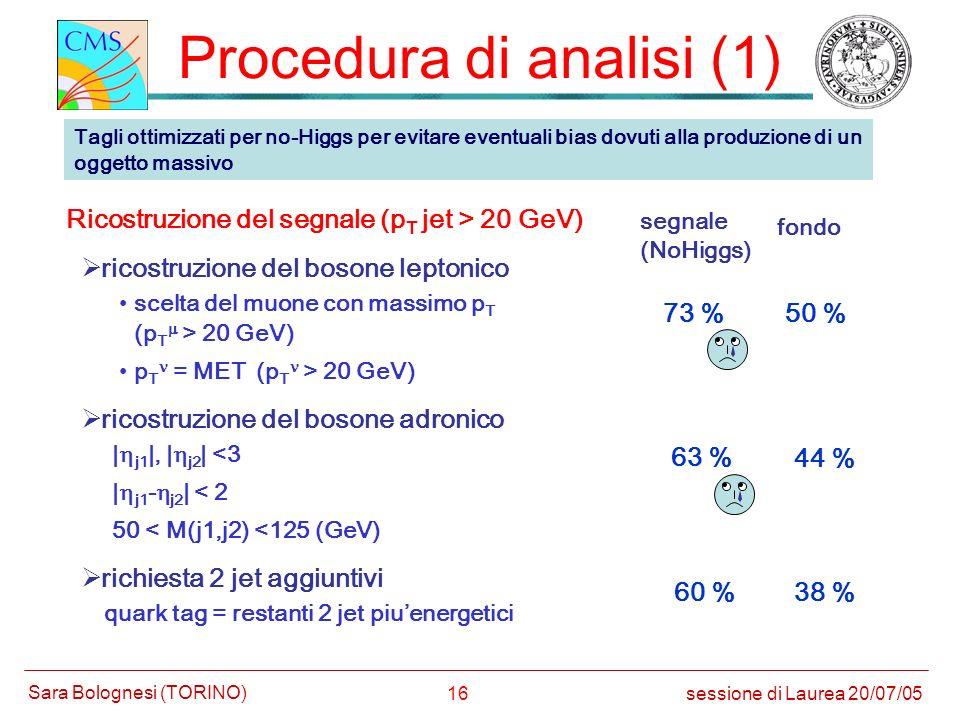 16 Procedura di analisi (1) Ricostruzione del segnale (p T jet > 20 GeV) scelta del muone con massimo p T p T = MET (p T > 20 GeV) ricostruzione del b
