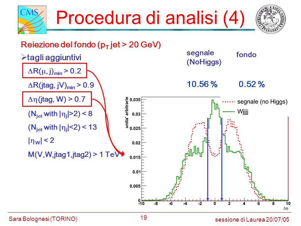 19 Procedura di analisi (4) Reiezione del fondo (p T jet > 20 GeV) tagli aggiuntivi segnale (NoHiggs) fondo 10.56 % 0.52 % sessione di Laurea 20/07/05