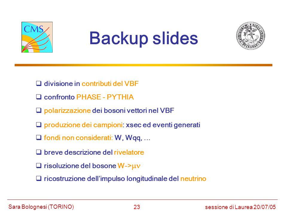 23 Backup slides divisione in contributi del VBF confronto PHASE - PYTHIA sessione di Laurea 20/07/05 Sara Bolognesi (TORINO) polarizzazione dei boson