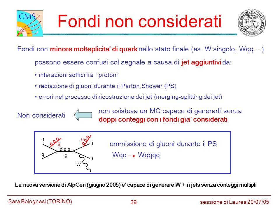 29 Fondi non considerati La nuova versione di AlpGen (giugno 2005) e capace di generare W + n jets senza conteggi multipli WqqWqqqq q q g g g q q W Fo