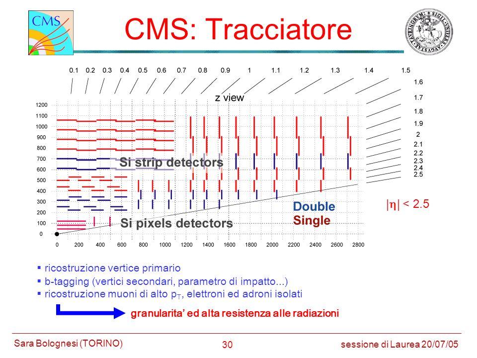 30 CMS: Tracciatore | | < 2.5 ricostruzione vertice primario b-tagging (vertici secondari, parametro di impatto...) ricostruzione muoni di alto p T, e