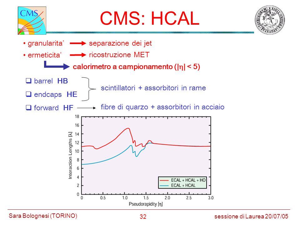 32 CMS: HCAL sessione di Laurea 20/07/05 Sara Bolognesi (TORINO) granularita ermeticita separazione dei jet ricostruzione MET calorimetro a campioname