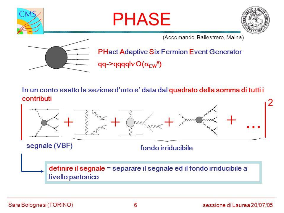 7 Definizione di segnale 160 < M(bqq,b ) < 190 (GeV) M( ) = m W ± 10 GeV M(q 3 q 4 ) = m V ± 10 GeV M(q 1 q 2 ) = m V ± 10 GeV ~ 70 % ~ 2 % ~ 3 % Tagli di eliminazione fondo irriducibile a livello partonico: sessione di Laurea 20/07/05 Sara Bolognesi (TORINO) contributo di top (pura EW) diagrammi non risonanti tre bosoni uscenti M(H) = 500 GeV