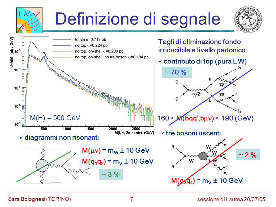 18 Procedura di analisi (3) Reiezione del fondo (p T jet > 20 GeV) tagli sui quark tag segnale (NoHiggs) fondo 17 %1.4 % sessione di Laurea 20/07/05 Sara Bolognesi (TORINO) M(jtag1, jtag2) > 600 GeV | jtag1 - jtag2 | > 1.5 jtag1 × jtag2 < -1 p T jtag1, p T jtag2 > 50 GeV M(jtag1, jtag2) jtag1 - jtag2