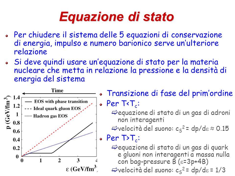 30 Equazione di stato Per chiudere il sistema delle 5 equazioni di conservazione di energia, impulso e numero barionico serve unulteriore relazione Si