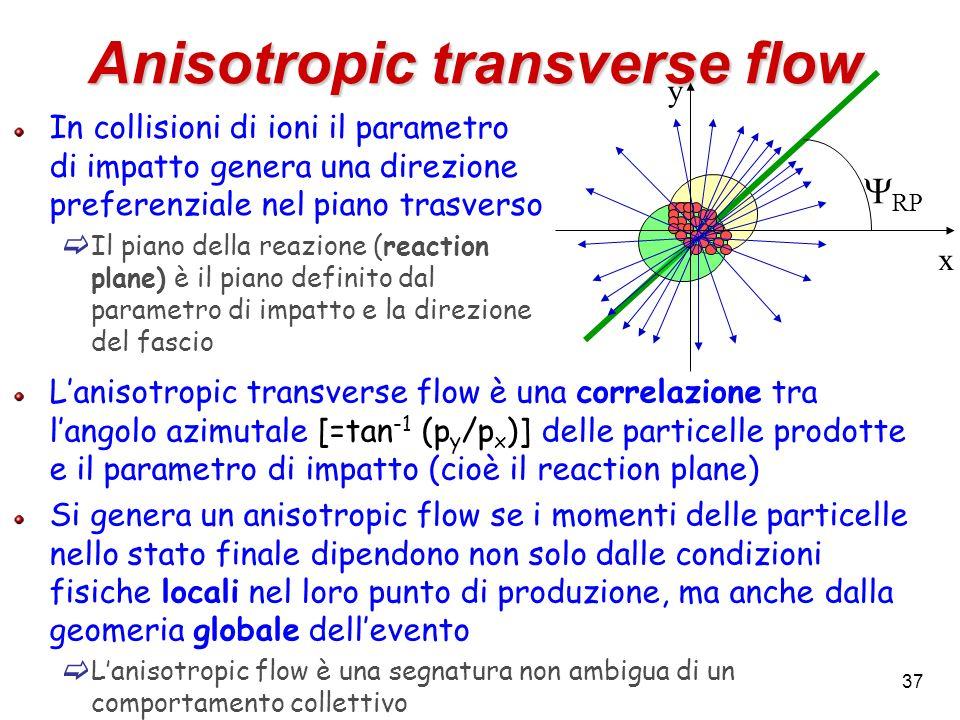37 Anisotropic transverse flow In collisioni di ioni il parametro di impatto genera una direzione preferenziale nel piano trasverso Il piano della rea