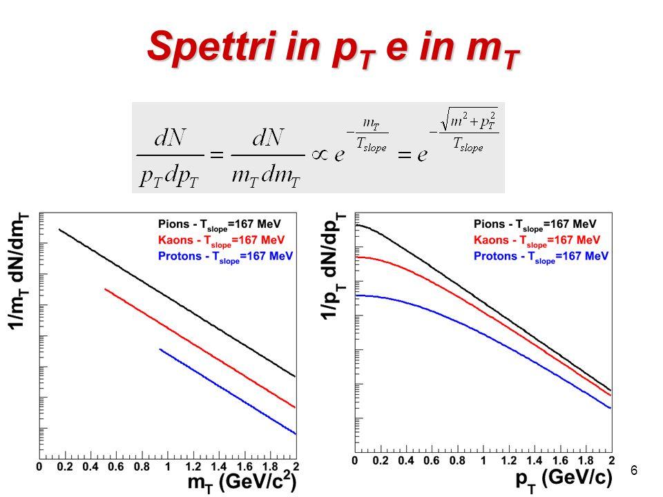7 Spettri in p T al variare di T slope Al crescere di T slope: diminuisce la pendenza dello spettro in p T Lo spettro diventa più hard Aumenta il valor medio di m T e di p T