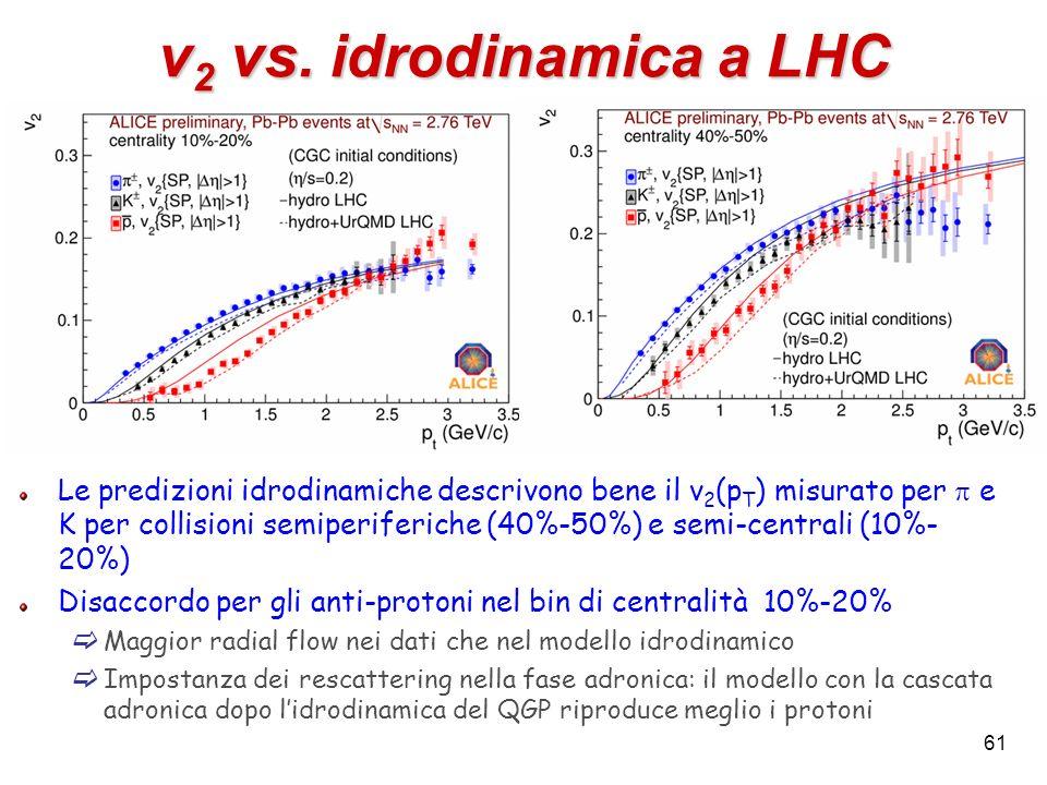 v 2 vs. idrodinamica a LHC Le predizioni idrodinamiche descrivono bene il v 2 (p T ) misurato per e K per collisioni semiperiferiche (40%-50%) e semi-
