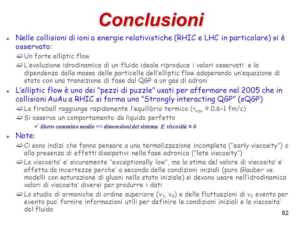 62 Conclusioni Nelle collisioni di ioni a energie relativistiche (RHIC e LHC in particolare) si è osservato: Un forte elliptic flow Levoluzione idrodi