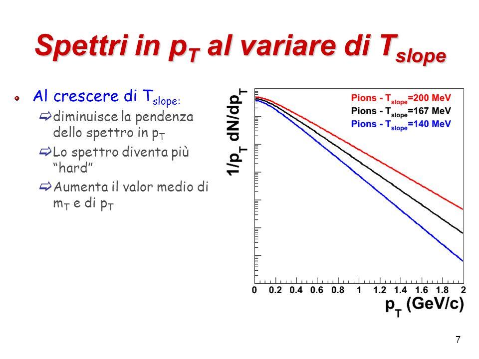 7 Spettri in p T al variare di T slope Al crescere di T slope: diminuisce la pendenza dello spettro in p T Lo spettro diventa più hard Aumenta il valo