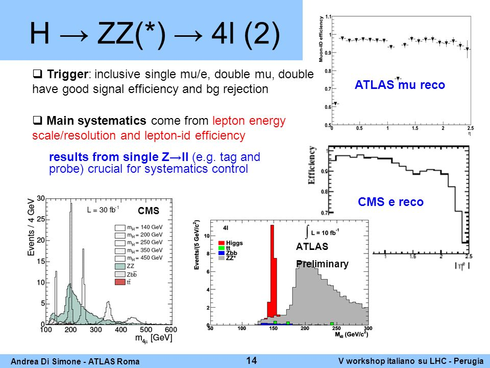 H ZZ(*) 4l (2) Trigger: inclusive single mu/e, double mu, double e, have good signal efficiency and bg rejection Main systematics come from lepton energy scale/resolution and lepton-id efficiency results from single Zll (e.g.