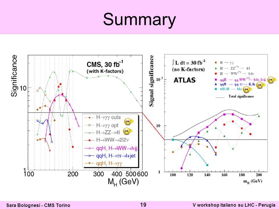 Summary 19 Sara Bolognesi - CMS Torino V workshop italiano su LHC - Perugia