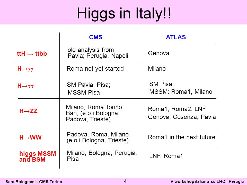 Higgs in Italy!.